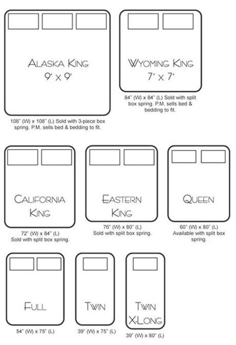 The wider width of the king allowing for true individual space to sleep in can provide a better sleep for those fighting with a partner that moves around or snores. Pin by Cheryl Malynn on Home Hints | Quilt sizes, Quilts ...