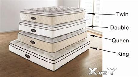 While the cal king is longer than the standard king, it's less wide, and has less surface area overall. King Vs. Queen Size Bed - What's the Difference | X vs Y