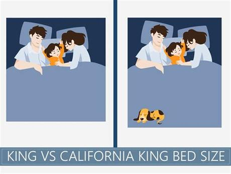It doesn't make sense to put a king mattress in a small room just to make it feel crowded. California King vs. King Mattress - Do You Know Which One ...