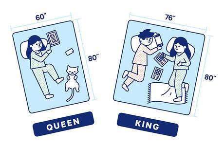 King vs Queen bed | Versus