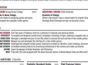 Resume Template Free Download Mechanic Word, Document Make Resume?