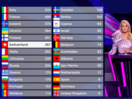 2021: Open Up... Eurovision Song Contest: Rotterdam, The Netherlands!