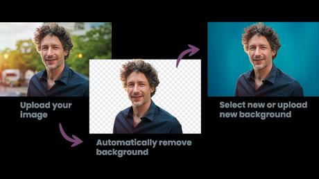 Change Image Background Remove Bg