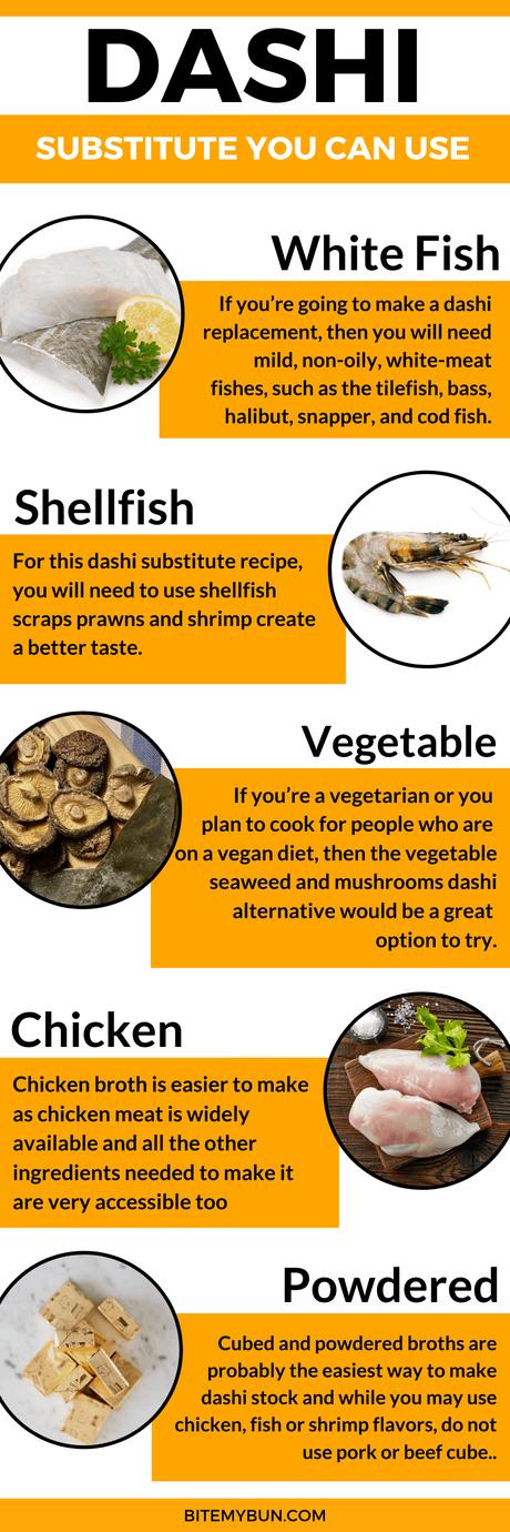 5 Best Alternative to Dashi