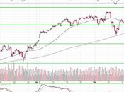 Testy Tuesday S&P 4,200 (again)