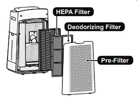 Getting An Air Purifier? Consider The SHARP 4-in-1 L Series Plasmacluster™ Air Purifiers