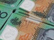 Australian Dollar Surges Improves 1.8% 2021