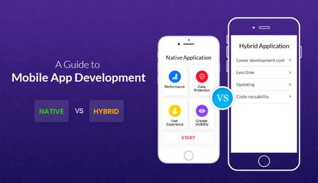 Native vs Hybrid Mobile Apps. What's best for you? - GTC