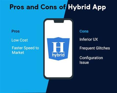 We weigh the pros and cons of mobile native vs progressive web app to see what comes out on top. Hybrid App vs Native App: Which One is Better?   Mindpool ...