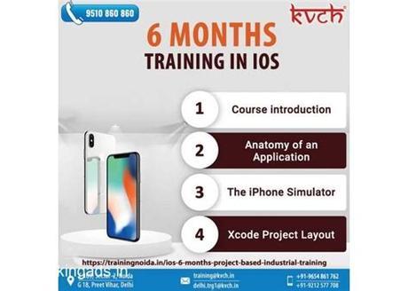 Ear training app ios / intro to ear training: Best IoS Training & App Development Courses in Noida ...