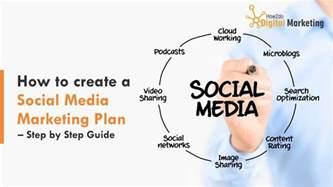 You should have a business model too. How to create a Social Media Marketing Plan - Step-by-Step ...