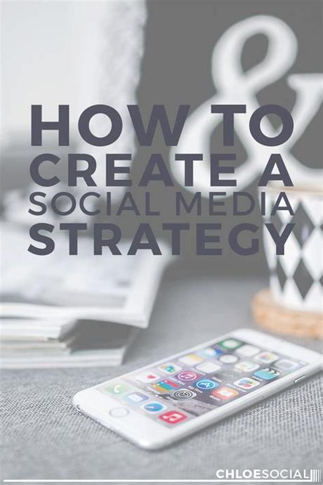 Knowing who your audience is and what they want to see on social media is key. How to Create a Social Media Strategy   Chloe Social