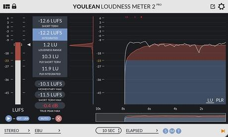 Youlean Loudness Meter Pro v2.4.0 VST2 VST3 AAX [WIN]