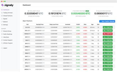 Crypto trading bot for bitcoin and other cryptocurrencies. magazin-review.ru — Powerful Crypto Trading Bots for ...