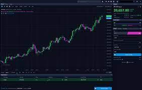 This is a new fund. Td Ameritrade Buy Bitcoin How To Trade Crypto Currency 2021