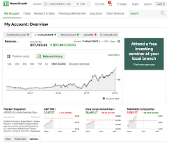 Td ameritrade bitcoin crypto currency buying in 2021. Td Ameritrade Review