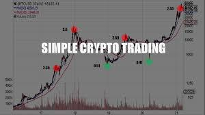 You can trade the different tokens. A Simple Crypto Trading Strategy Relativity Trading