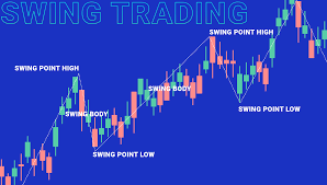 This cryptocurrency trading for beginners guide starts with understanding the basic terminology and ends with the essential tools and mindset need for crypto trading. Top Crypto Trading Strategies Used By The Professionals Arbismart Trusted Transparent Arbitrage Trading Eu Regulated