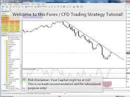 Another reason why dollar cost averaging is such a good crypto trading method for beginners is that the whole process can be fully automated via a number of different trading bot services, such as. Cfd Trading Strategies For Beginners Lp Adzvault Com This Is The Best Trading Strategy For Cfds Forex And Trading Strategies Trading Quotes Trading Charts