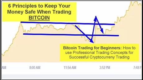 Bitcoin Trading Strategy Tutorial For Beginners Youtube
