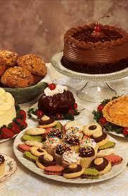 How to make a more memorable name. Dessert Wikipedia