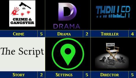 ABC Film Challenge – Thriller – L – Little Murder (2011)