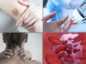 Herbal Treatment Glycogen Storage Disorder