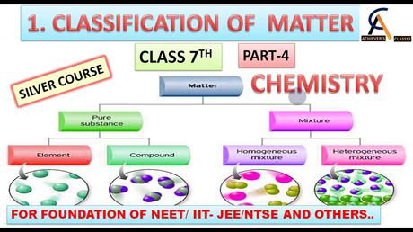 class 7th classification of matter part 4 for foundation ...