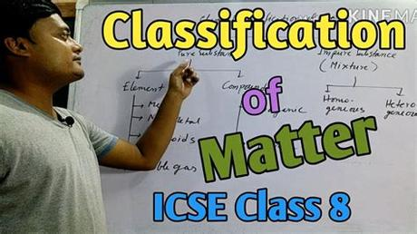 Appoint one group member to cut apart model 1 to separate the nine drawings. Classification of Matter - YouTube
