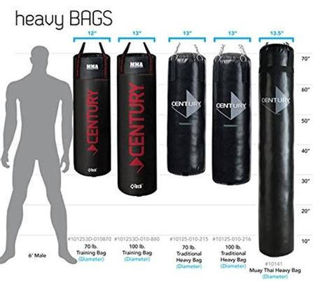 It is easy to set up, move… shredded memory foam fill replacement for bean bags, chairs, pillows, dog beds, cushions and crafts. Best 10 Heavy Punching Bags for Fighters