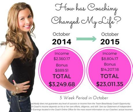 Becoming an elite beachbody coach has been life changing for me. Year over Year Income Growth as a Team Beachbody Coach ...