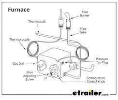 This could be an issue with the limit switch. How To Manually Light An Rv Oven Furnace Water Heater Or Refrigerator Etrailer Com