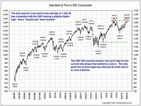 Monday Market Madness – AAPL Mania Gooses Open