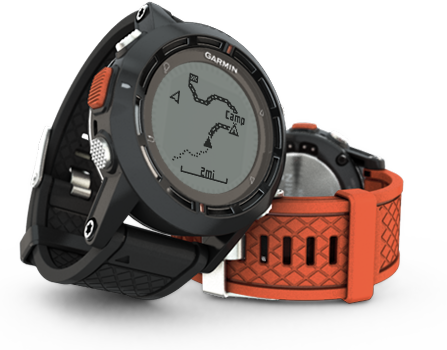 Share Your Outdoor Adventures With Garmin Basecamp
