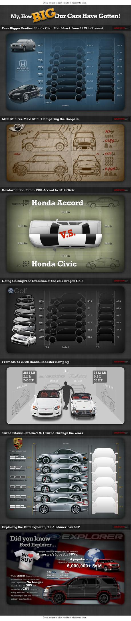How Much Car Sizes Have Changed Infographic