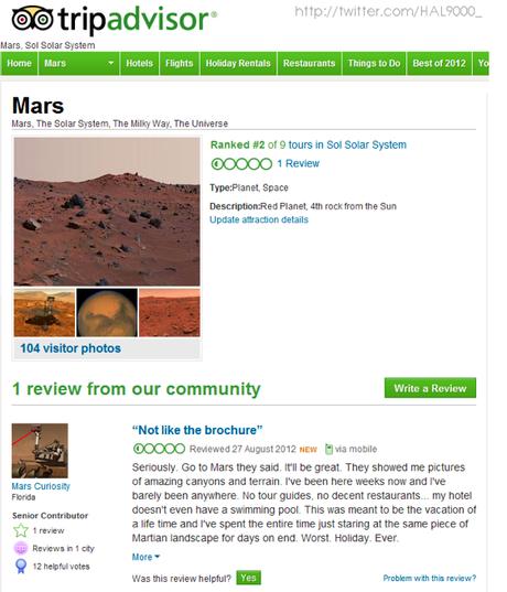 Mars Curiosity Rover reviews Mars on Trip Advisor