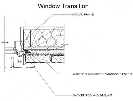 ACMV - Window transition requirements