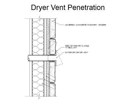 ACMV - Dryer Vent Penetration