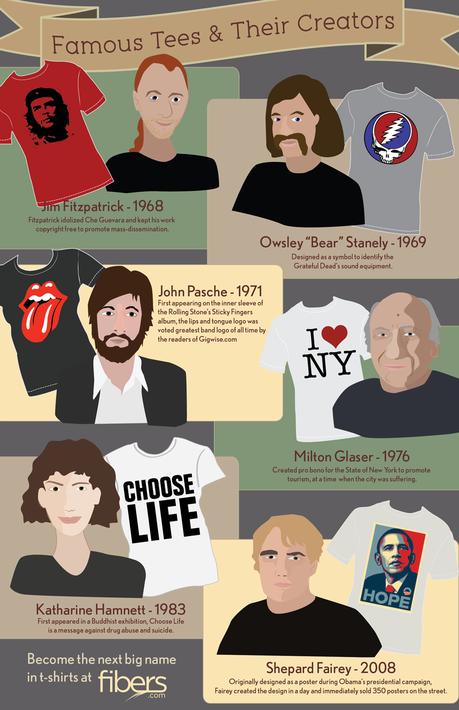 Visual History of T-Shirt Design