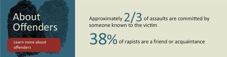 Rapists Statistics