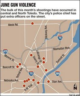 Toledo, Ohio Gun Violence - An Experiment in Racism