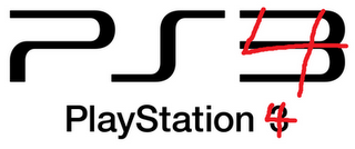 #PlayStation4 currently in development according to investor call