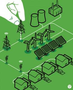 The Obama Administration's Smart Grid Policy