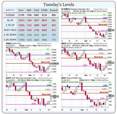 Which Way Wednesday – Waiting for the Fed