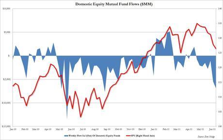 Thursday Thump – The Bernanke Bottom