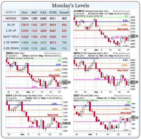 Technical Tuesday – Greece in Crisis – Yawwwwn!