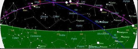 Antares Jupiter