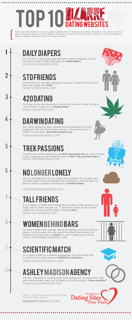 Most popular adult dating sights