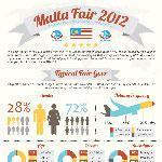 MATTA Consumer Trade Fair