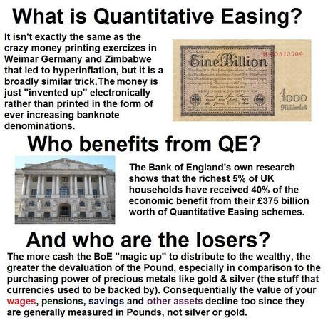 Friday – QE Fever Turns To QE Forever!